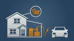 Synteettinen polttoaine uusiutuva energia aurinkoenergia