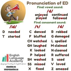 Pronunciation ED english