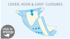 Flip Cover - Hook and Loop