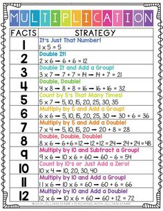 Multiplication Strategy Poster Freebie: This poster has been a game changer to help my students remember their multiplication facts. It clearly gives strategies and examples, using clear, bright fonts for easy referencing. Help your students master thei Math For Kids, Fun Math, Math Help, Math Resources, Math Activities, Maths Puzzles, Activity Games, Multiplication Strategies, Math Fractions