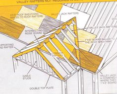 Front Entrance Roof Designs   XSleeper