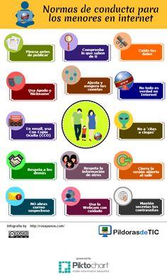 Q hacer para q los niños usen internet con seguridad vía @rosapanos #recursos #Cdigital_INTEf #REDucación