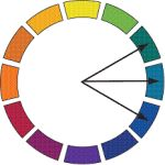 color wheel - analogous Color matching for clothes