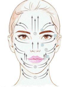 Gua Sha Massage, Face Massage, Relleno Facial, Gua Sha Facial, Face Roller, Face Yoga, Massage Tools, Massage Roller, Face Contouring
