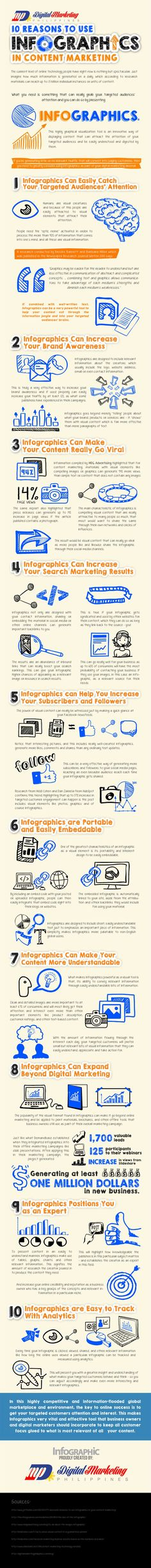 10 Reasons to Use Infographics in Content Marketing (Infographic) - #noodlenook