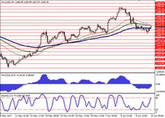 XAU/USD: fundamental analysis 14 June 2017, 08:58 Free Forex Signals