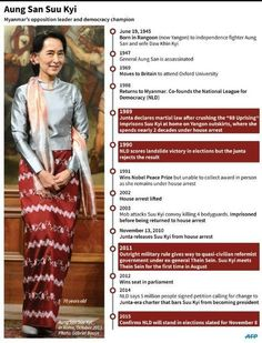 aung san suu kyi latest news - Google Search