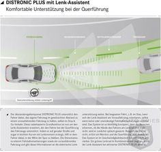 Distronic PLUS with Steering Assist
