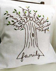 Arbol de la familia