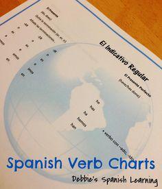 Spanish Verb Charts {Regular Indicative}