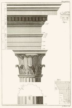 Stuart and Revett, The Antiquities of Athens Architecture Baroque, Architecture Tattoo, Islamic Architecture, Architecture Details, Perspective Tattoos, Corinthian Order, Column Capital, Parthenon, Greek Art
