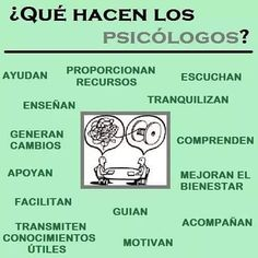 ¿Qué hacen los Psicólogos? #Psicologos