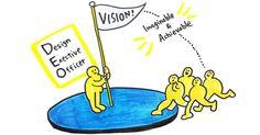 イノベーション・リーダーに求められるのは、「ビジョン」と「浪花節」のバランス | Biz/Zine