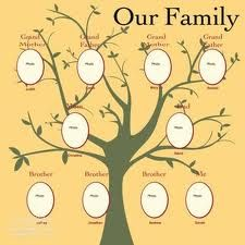 how to make a family tree scrapbook