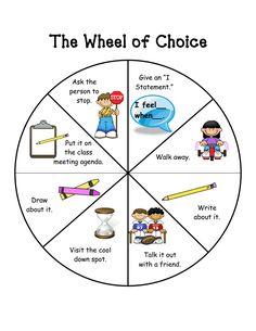 The Wheel of Choice.pdf