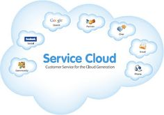 JanBask Blog - Salesforce CRM, Cloud Based CRM, Small Business CRM: How to Transform Salesforce Service Cloud into a C...