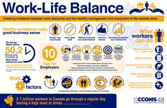 Share this infographic explaining why work-life balance makes good business sense, the factors that can affect it, and what employers can do to support their workers.