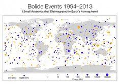 Flyby de asteroides ajudará os sistemas de Rede de Defesa Planetária da Nasa