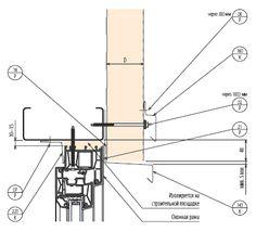 Сэндвич панели, Стеновые панели KS1000 AWP - Горизонтальный монтаж - Пластмассовые окна – Верх