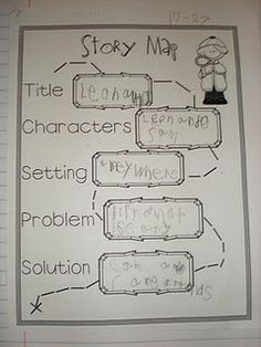 Story map for kids to follow along with