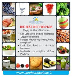 #Facts Read on to know more about Diet for #PolycysticOvarySyndrome or #PCOS  #SunriseHospital