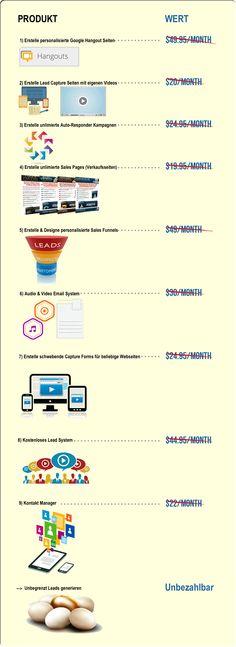 Power Lead System Ersparnisse #powerleadsystem #salesfunnel #onlinemarketing #internetmarketing #networkmarketing #mlm #multilevelmarketing #affiliatemarketing #landingpage #autoresponder