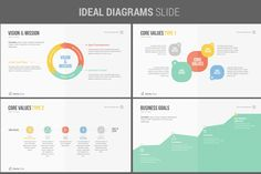 125 best presentation design layout images in 2018 charts page