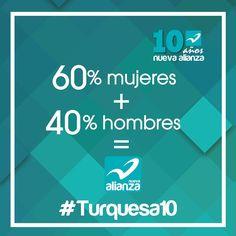En #NuevaAlianza cada día somos más #Turquesa10