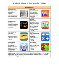 Here is a list that the LDANR has created of academic apps that parents may find useful for teaching literacy and math skills! (Part 3)