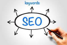 How real estate agents and real estate brokers can use keywords to help boost their real estate websites ranking in the search engines.