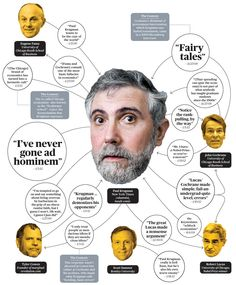 Krugman vs. world via @jamesallworth