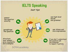 Best tips for IELTS Speaking Infographics