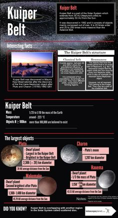 The newest Solar System infographics- Kuiper Belt #astronomy #infographics