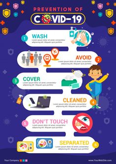 Prevention of Coronavirus infographic poster vector illustration. Wuhan virus protection flyer - Buy this stock vector and explore similar vectors at Adobe Stock Bacteria Shapes, Antiseptic Soap, Design Plat, Home Safety Tips, Safety Posters, Hand Hygiene, Feeling Sick, Quotes For Kids, Lorem Ipsum