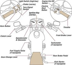 Basic    Car Parts    Diagram         motorcycle    engine   Projects to Try      Motorcycle    engine     Motorcycle     Cars