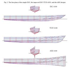 Recent developments in the design of fast ships | Gelling | Ship Science & Technology
