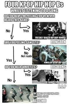 They are my 4 favorite B groups! BIGBANG, B.A.P, Block B, and Bangtan Boys