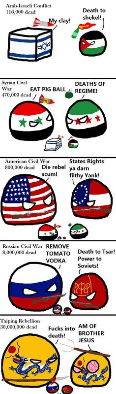 Civil Motives | Polandballs Countryballs