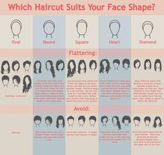 face shapes and hair lengths                                                                                                                                                                                 More