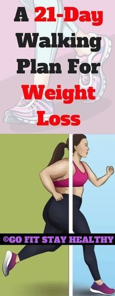 Walking Plan For Weight Loss 21-Day Challenge. Walking plan, Walking plan for weight loss, Walking Plan Exercise, Walking Plan For Beginners, Walking Plan To Lose Weight Weightloss,