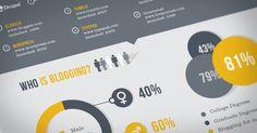 infographic-design-blogging-for-business.jpg (716×375)