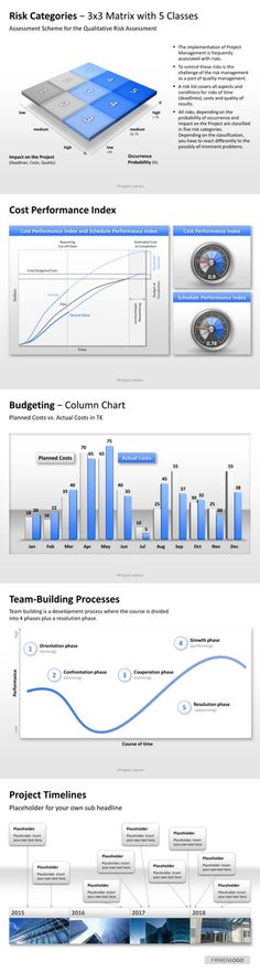PowerPoint templates for cost performance, budgeting, team-building processes and many many more.