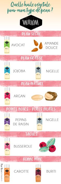 Which vegetable oil for which type of skin. Natural solutions for . - - Which vegetable oil for which type of skin. Natural solutions for beautiful skin. Body Acne, Homemade Cosmetics, Jojoba, Skin Mask, New Skin, Natural Solutions, Diy Skin Care, Natural Skin Care, Natural Oil