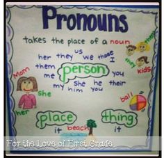 ckla first grade anchor charts / ckla first grade + ckla first grade skills + ckla first grade domain + ckla first grade anchor charts Teaching Pronouns, Nouns And Pronouns, Teaching Grammar, Teaching Aids, Teaching Writing, Student Teaching, Pronoun Activities, Grammar Lessons, 2nd Grade Ela