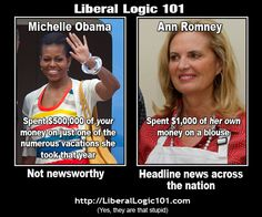 Media bias is out of control!!..