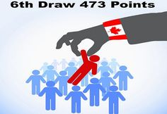 Selection point's score is now 473 points or more in 6th Draw of 2016 apply for Canada permanent residence under the express entry system