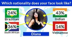 Which nationality does your face look like?