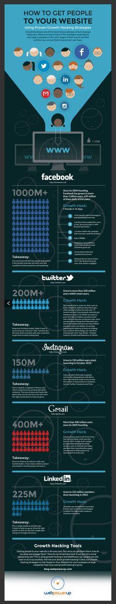 Hola: Una infografía sobre Estrategias de Growth Hacking para aumentar tráfico a tu web. Vía Un saludo