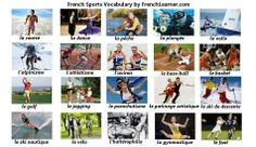 French Sports Vocabulary