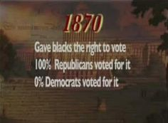 1870 - Gave blacks the right to vote.100% Republicans voted for it. 0% Democrats voted for it.